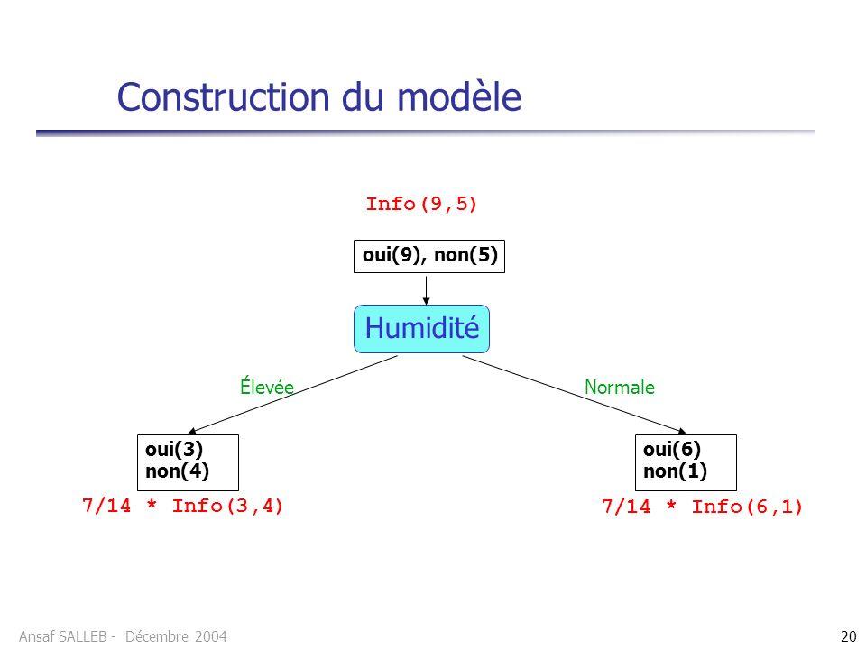 Construction du modèle