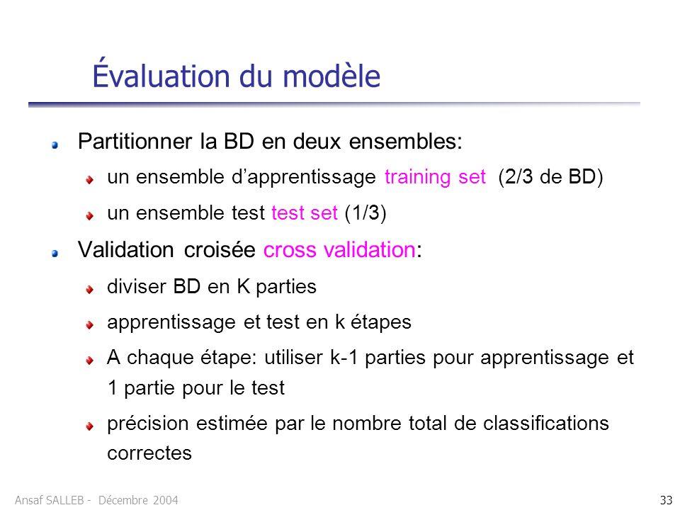 Évaluation du modèle Partitionner la BD en deux ensembles: