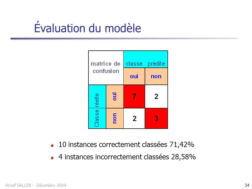 Évaluation du modèle 10 instances correctement classées 71,42%