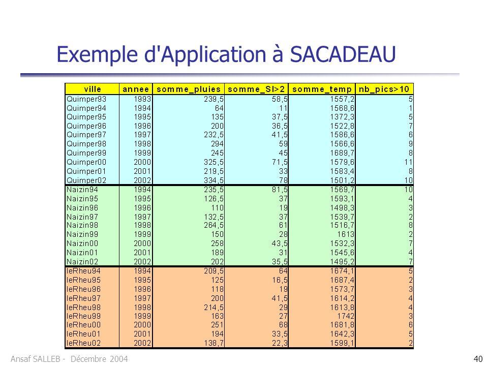 Exemple d Application à SACADEAU