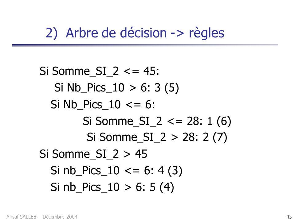 2) Arbre de décision -> règles