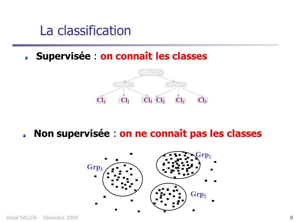 La classification Supervisée : on connaît les classes