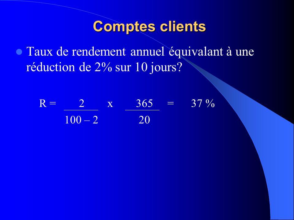 Comptes clients Taux de rendement annuel équivalant à une réduction de 2% sur 10 jours R = 2 x 365 = 37 %