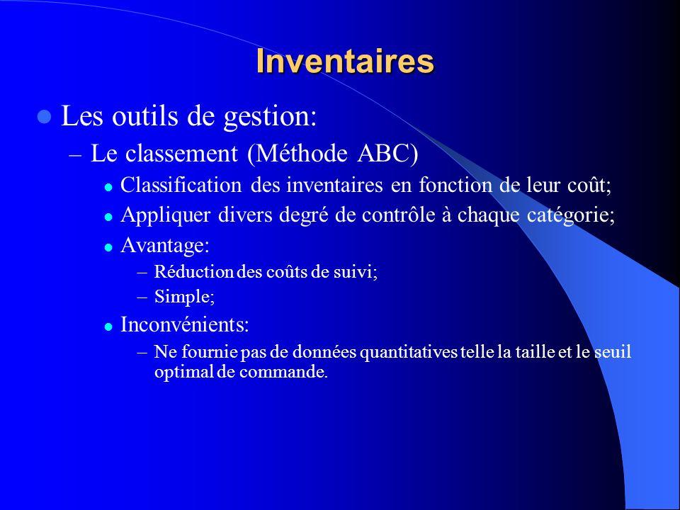 Inventaires Les outils de gestion: Le classement (Méthode ABC)