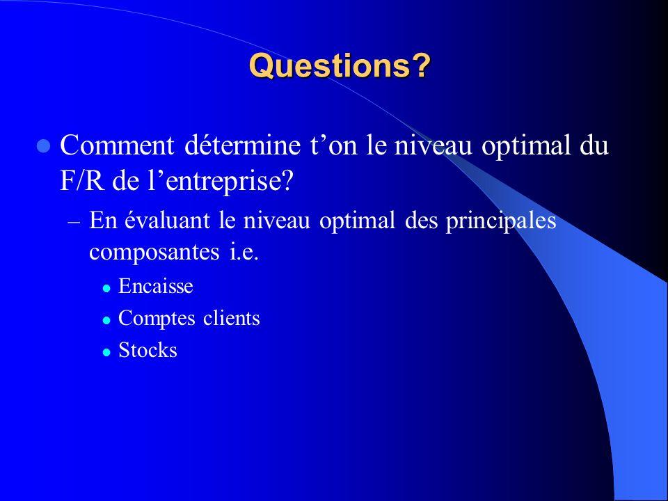 Questions Comment détermine t'on le niveau optimal du F/R de l'entreprise En évaluant le niveau optimal des principales composantes i.e.
