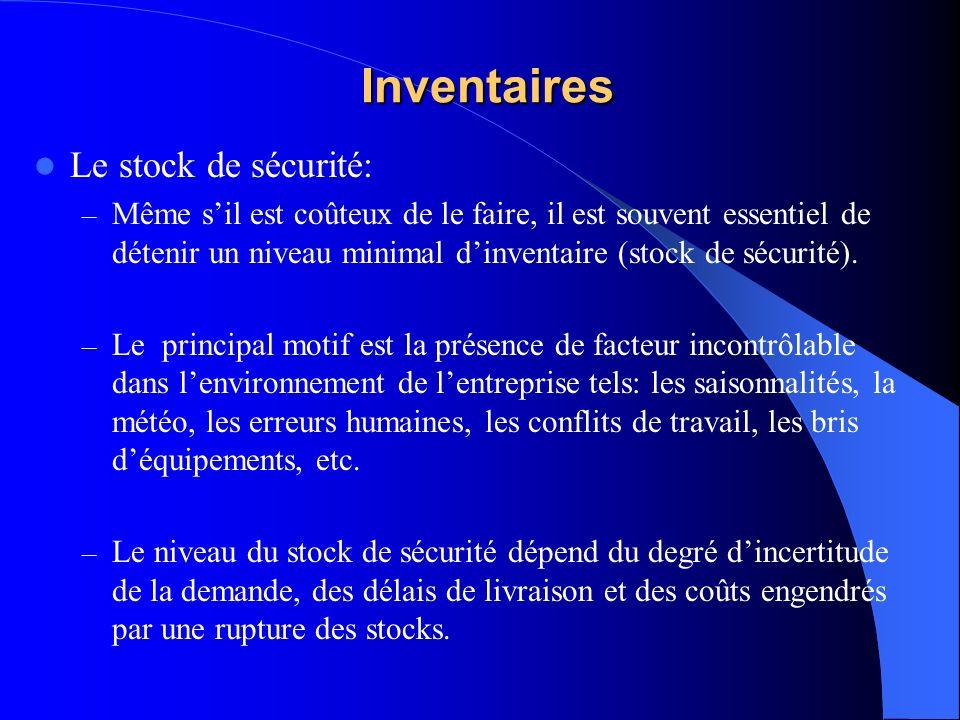 Inventaires Le stock de sécurité: