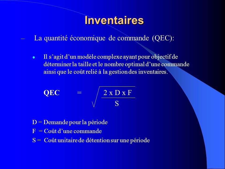 Inventaires La quantité économique de commande (QEC): QEC = 2 x D x F