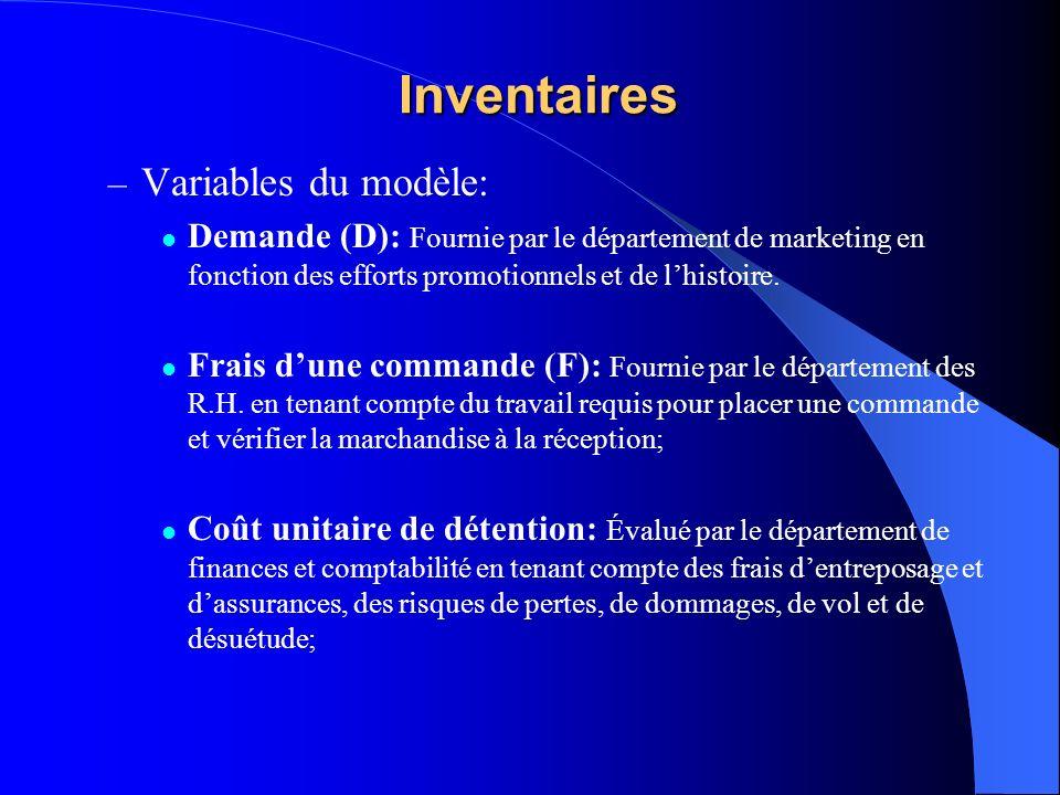 Inventaires Variables du modèle: