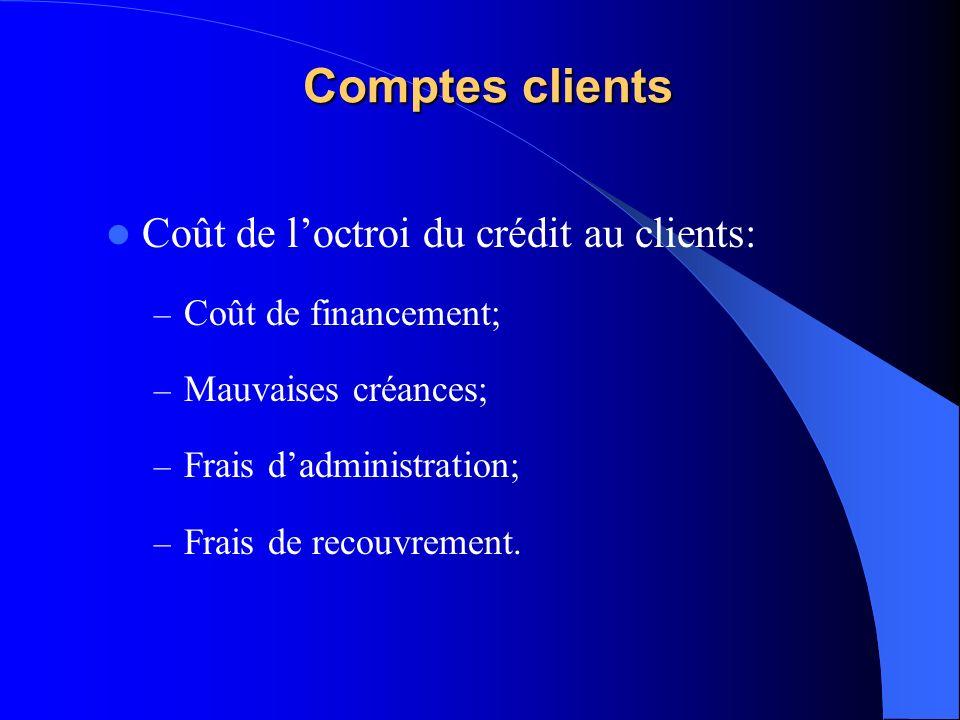 Comptes clients Coût de l'octroi du crédit au clients: