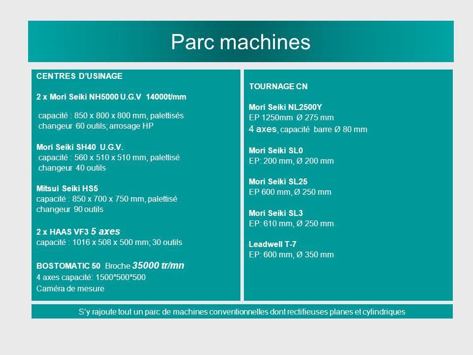 Parc machines 4 axes, capacité barre Ø 80 mm