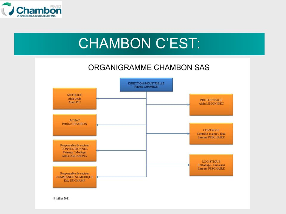 CHAMBON C'EST: