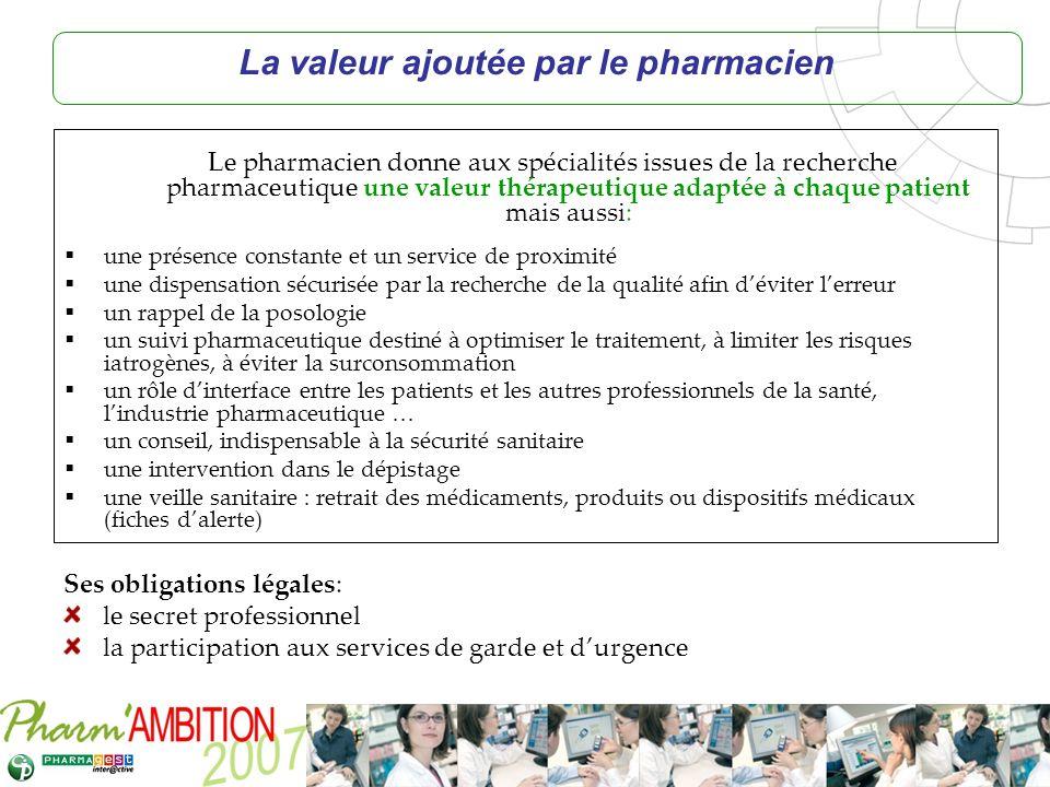 La valeur ajoutée par le pharmacien