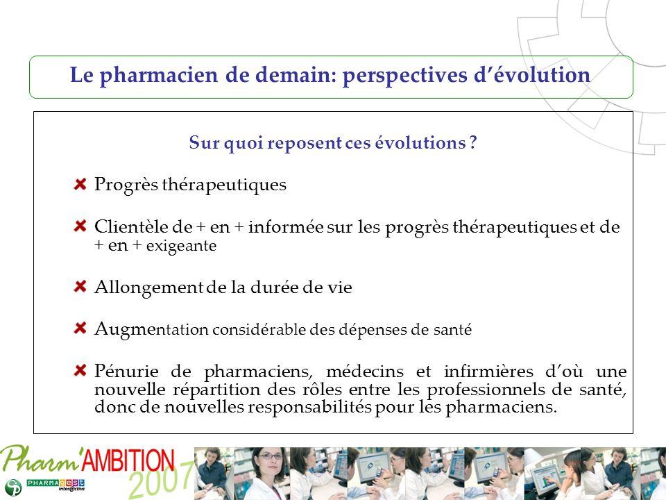 Le pharmacien de demain: perspectives d'évolution