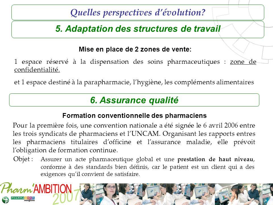 5. Adaptation des structures de travail