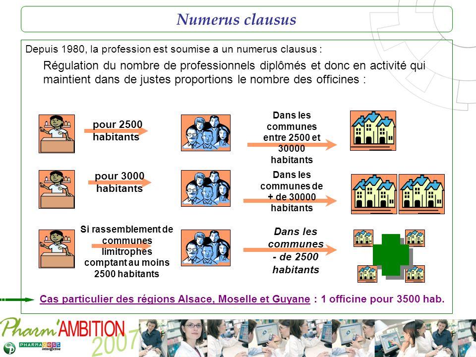 Numerus clausus Depuis 1980, la profession est soumise a un numerus clausus :