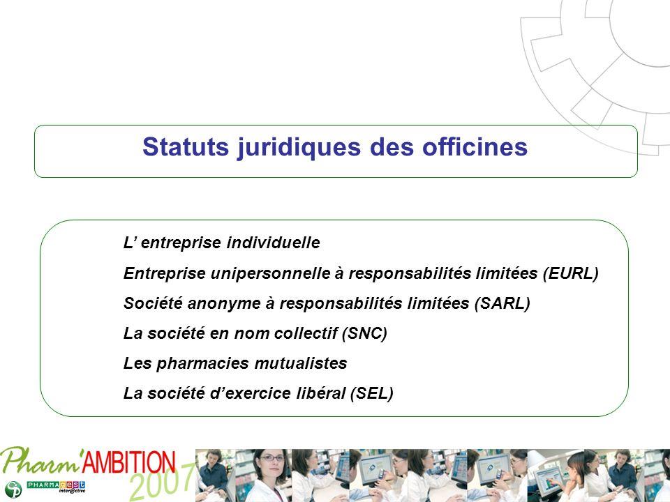 Statuts juridiques des officines