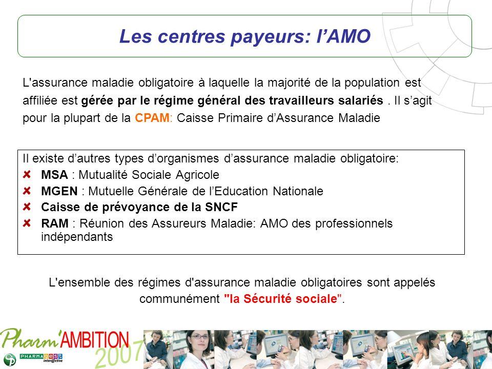 Les centres payeurs: l'AMO