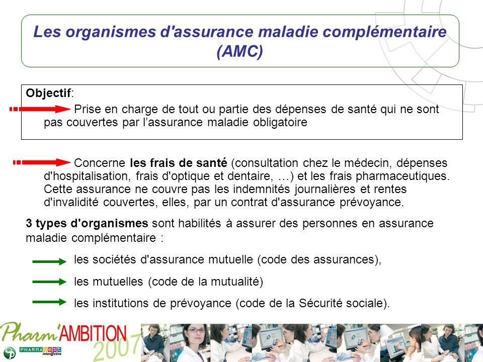 Les organismes d assurance maladie complémentaire (AMC)