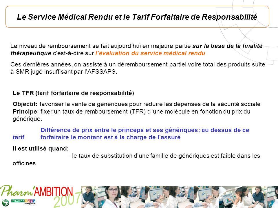 Le Service Médical Rendu et le Tarif Forfaitaire de Responsabilité