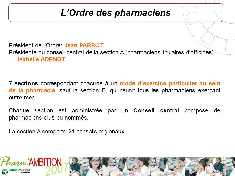 L'Ordre des pharmaciens