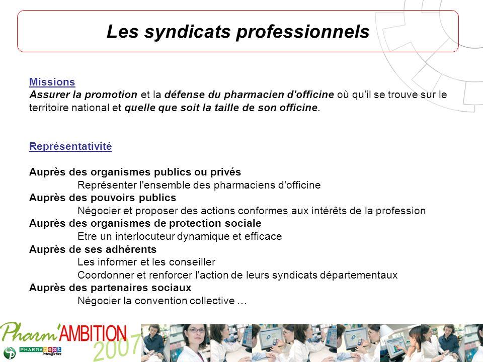 Les syndicats professionnels