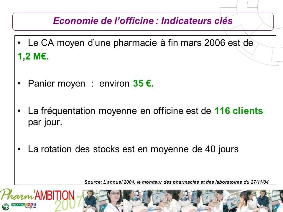 Economie de l'officine : Indicateurs clés