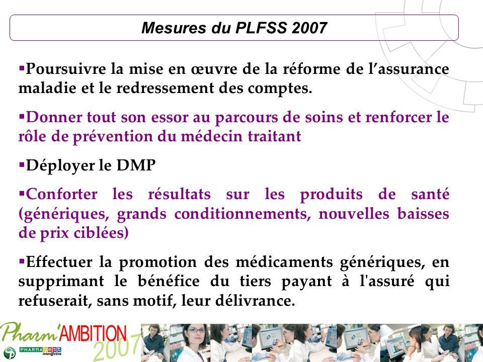 Mesures du PLFSS 2007 Poursuivre la mise en œuvre de la réforme de l'assurance maladie et le redressement des comptes.