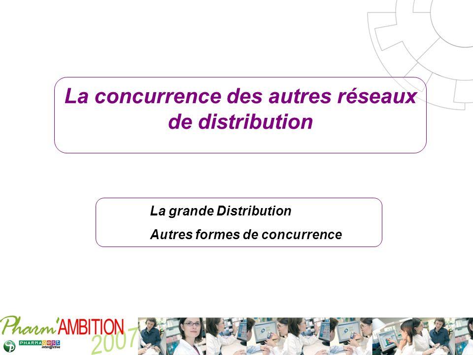 La concurrence des autres réseaux de distribution