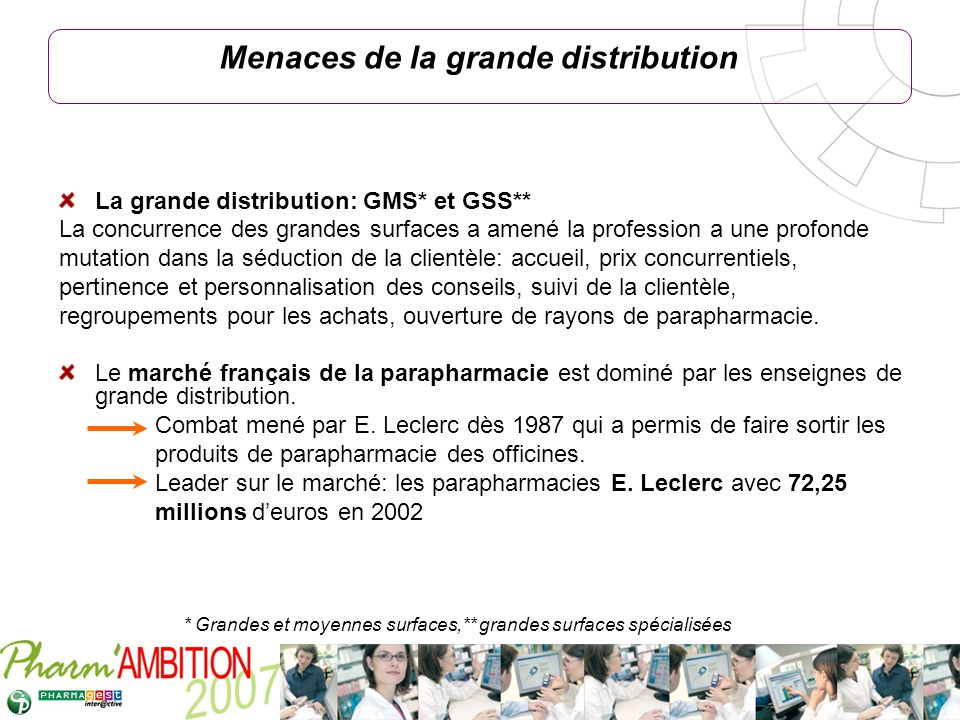Menaces de la grande distribution