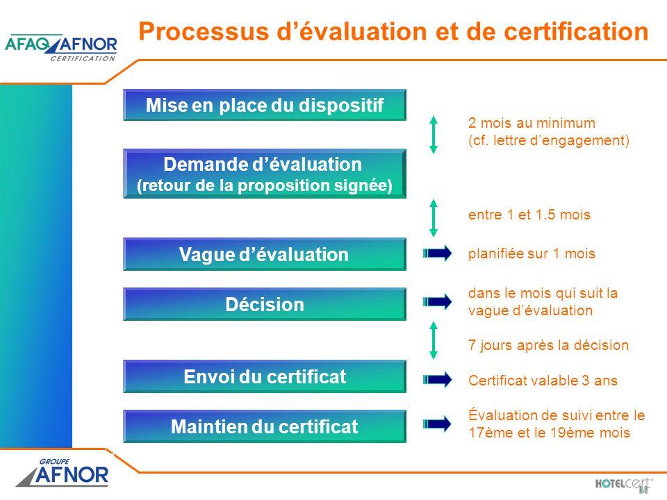 Processus d'évaluation et de certification