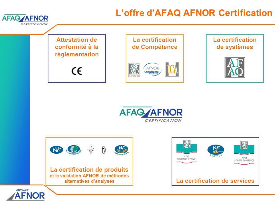 L'offre d'AFAQ AFNOR Certification