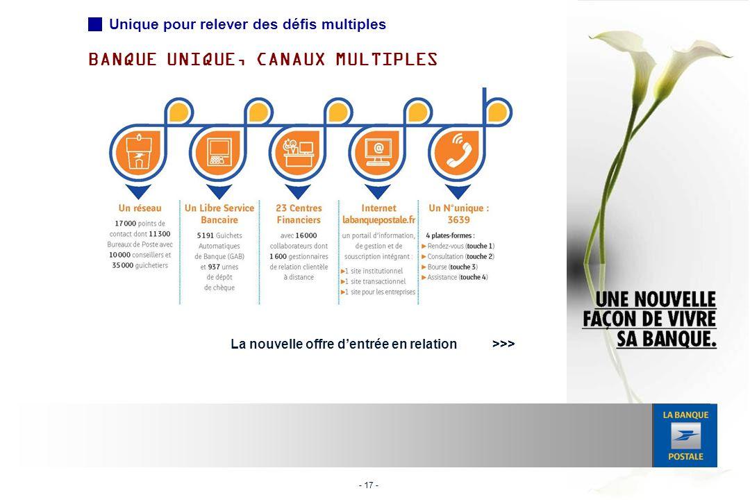 entreprises labanquepostale fr