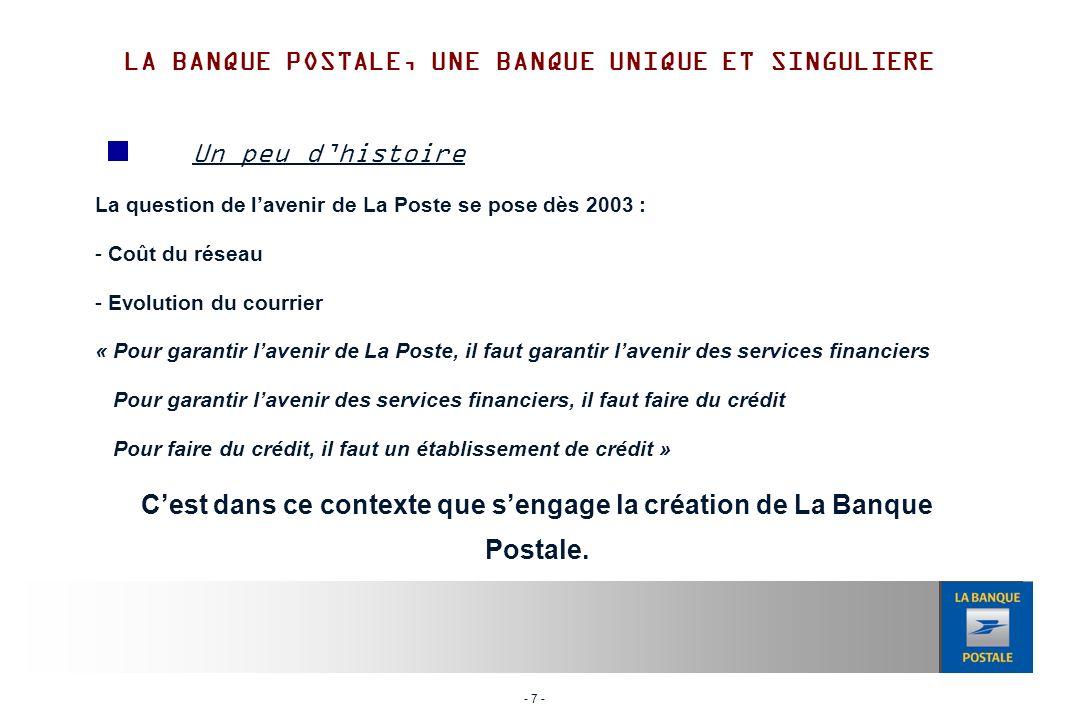 C'est dans ce contexte que s'engage la création de La Banque Postale.