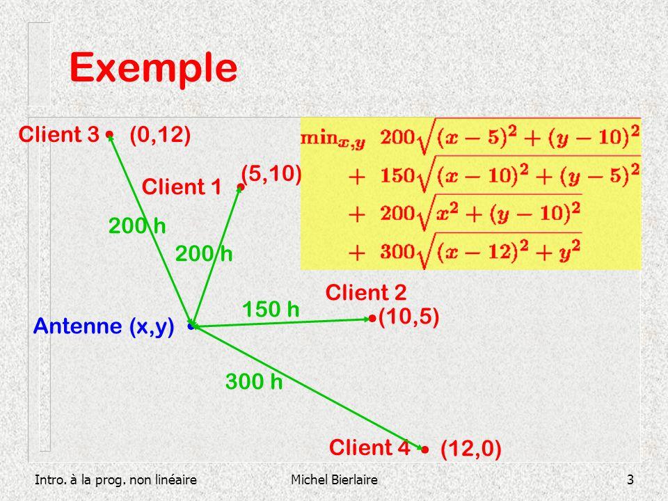 Exemple Client 3 (0,12) (5,10) Client 1 200 h 200 h Client 2 150 h