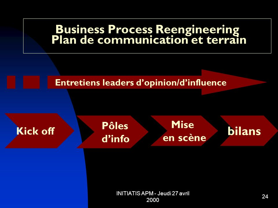 Business Process Reengineering Plan de communication et terrain