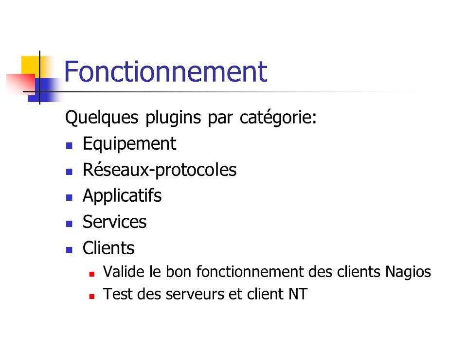 Fonctionnement Quelques plugins par catégorie: Equipement
