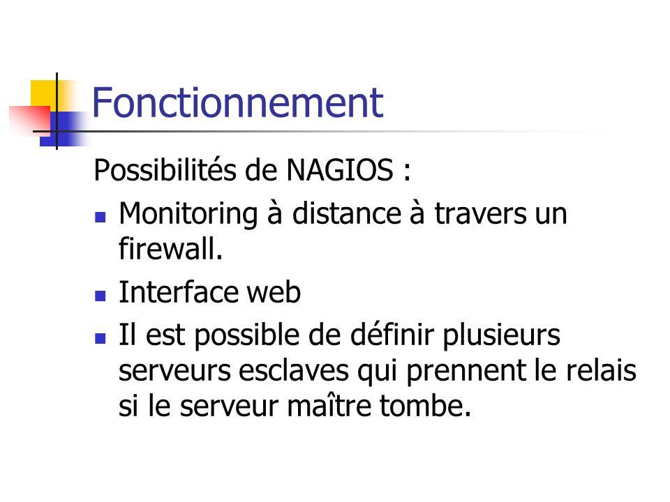 Fonctionnement Possibilités de NAGIOS :