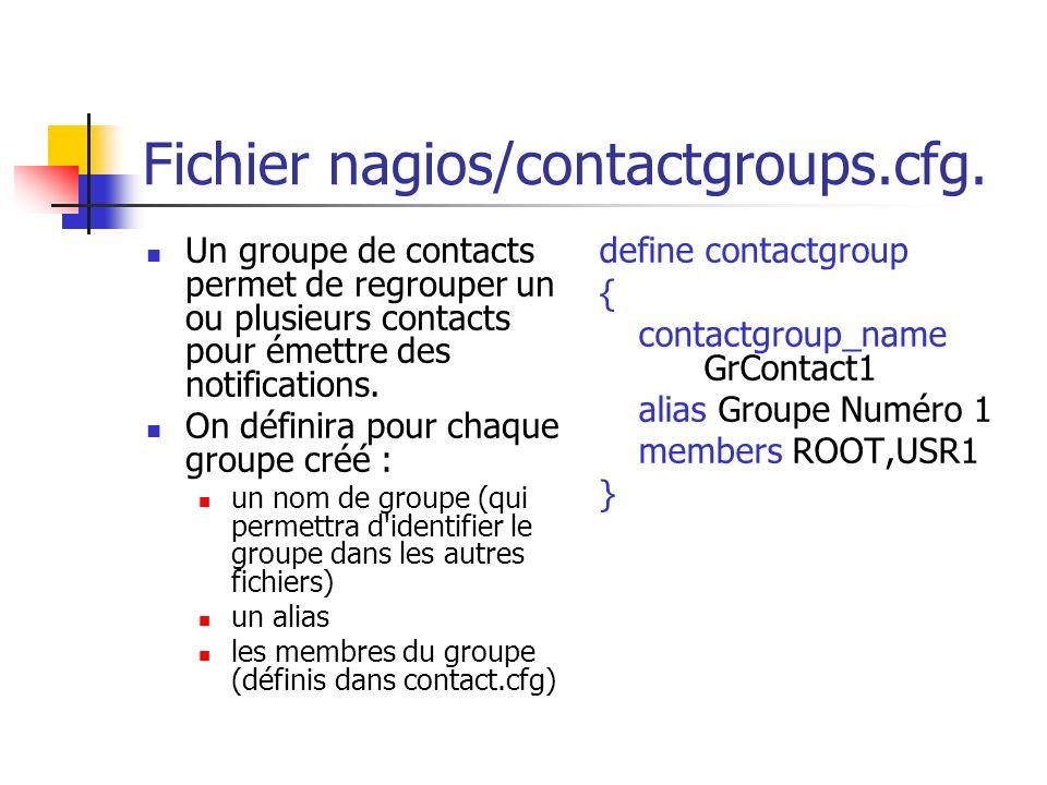 Fichier nagios/contactgroups.cfg.