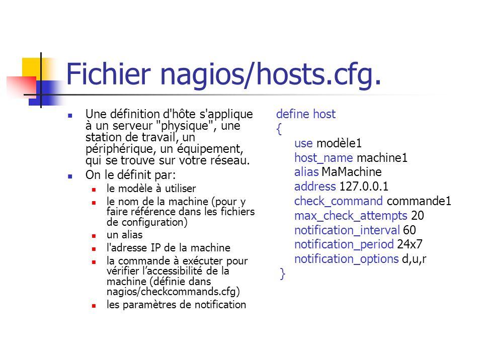 Fichier nagios/hosts.cfg.