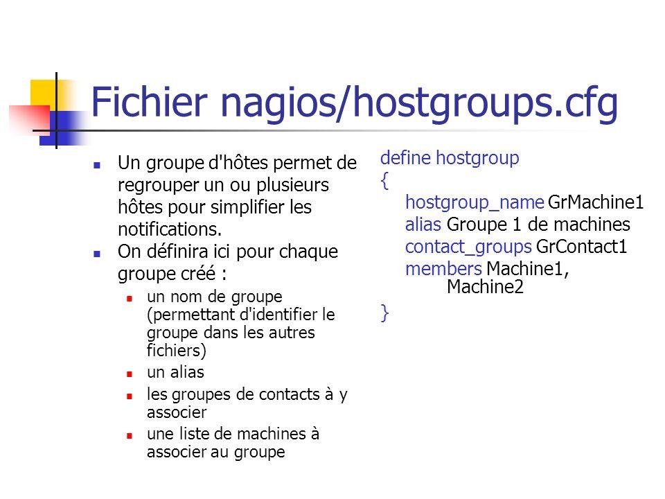Fichier nagios/hostgroups.cfg