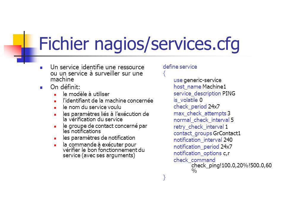 Fichier nagios/services.cfg
