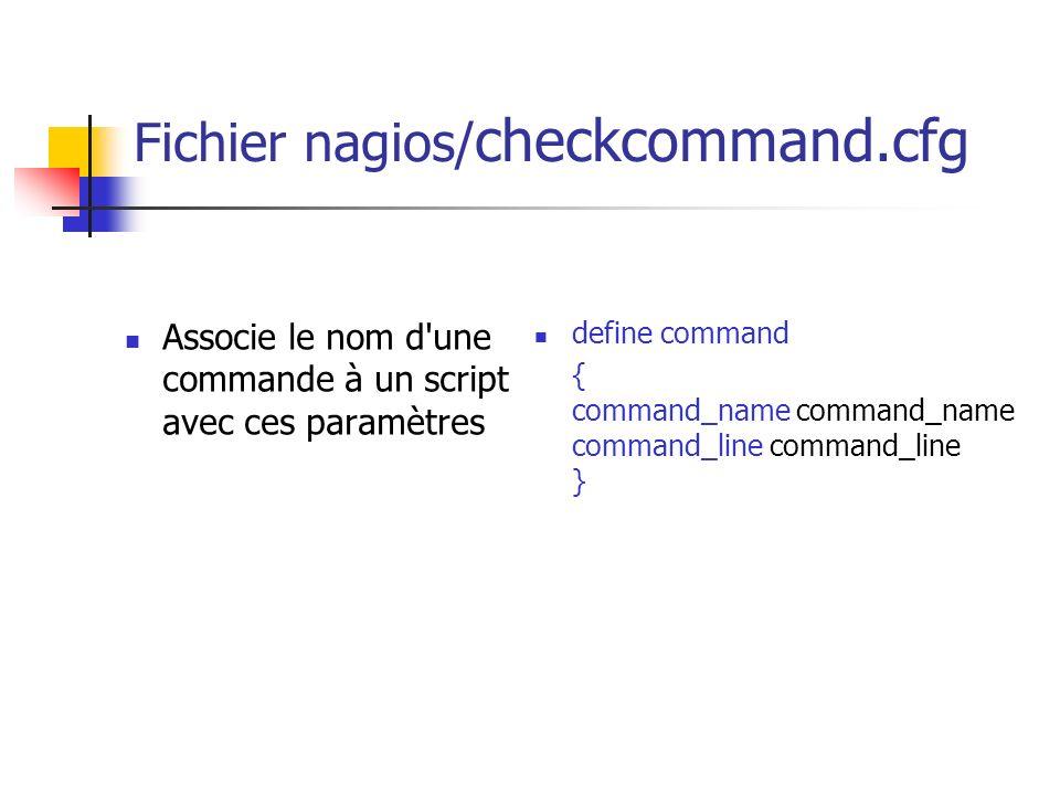 Fichier nagios/checkcommand.cfg
