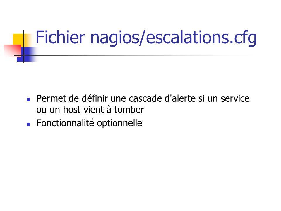 Fichier nagios/escalations.cfg