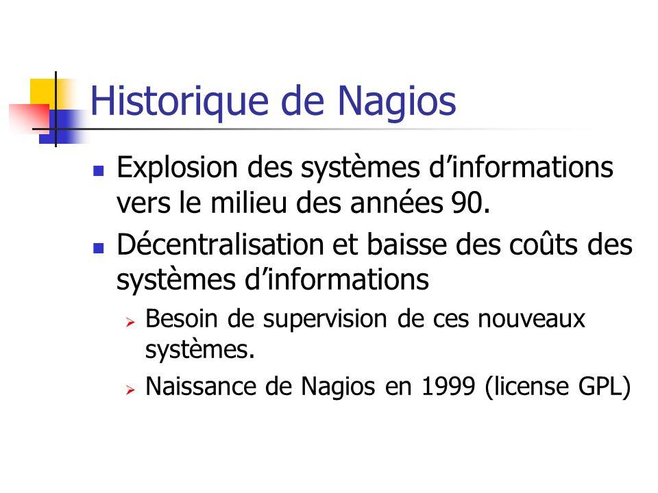 Historique de Nagios Explosion des systèmes d'informations vers le milieu des années 90.