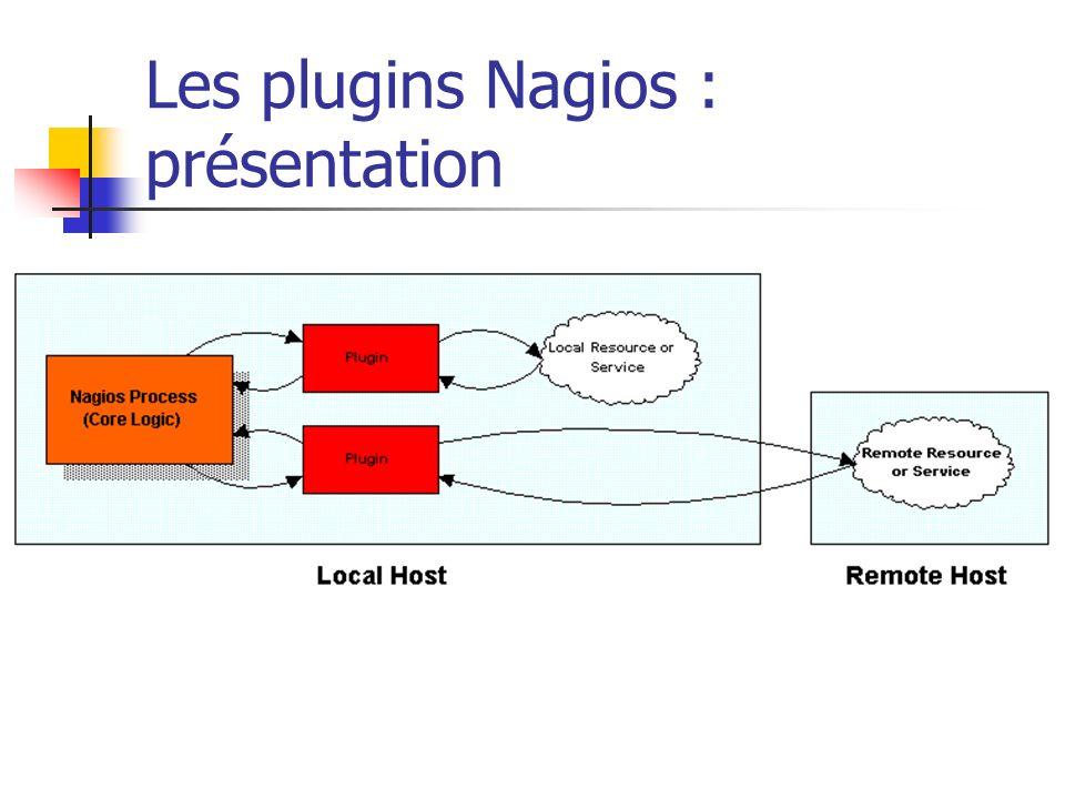 Les plugins Nagios : présentation