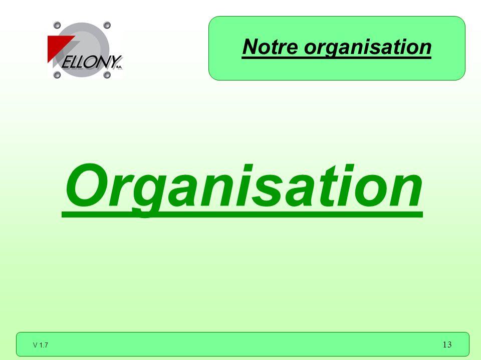 Notre organisation Organisation