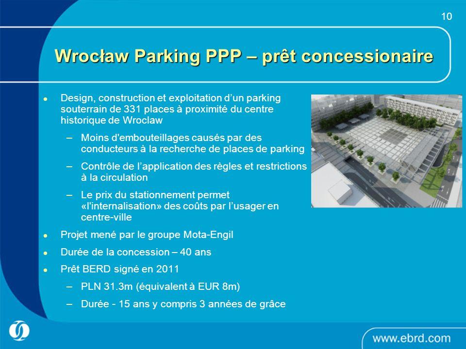 Wrocław Parking PPP – prêt concessionaire