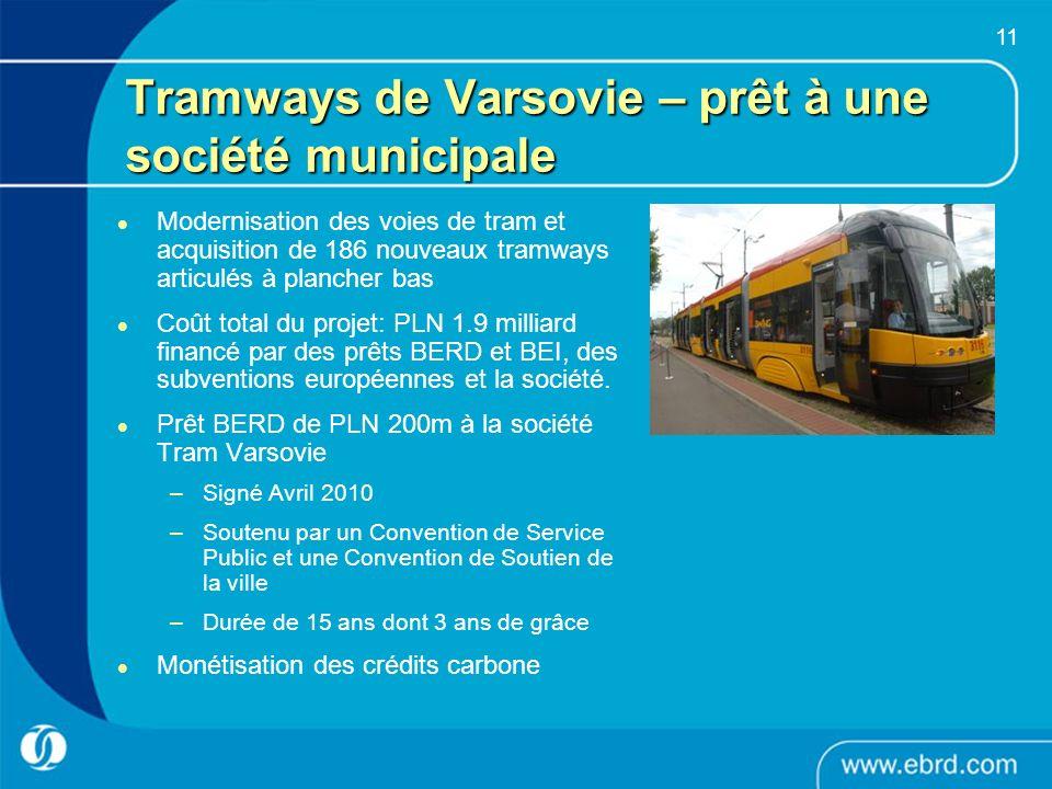 Tramways de Varsovie – prêt à une société municipale