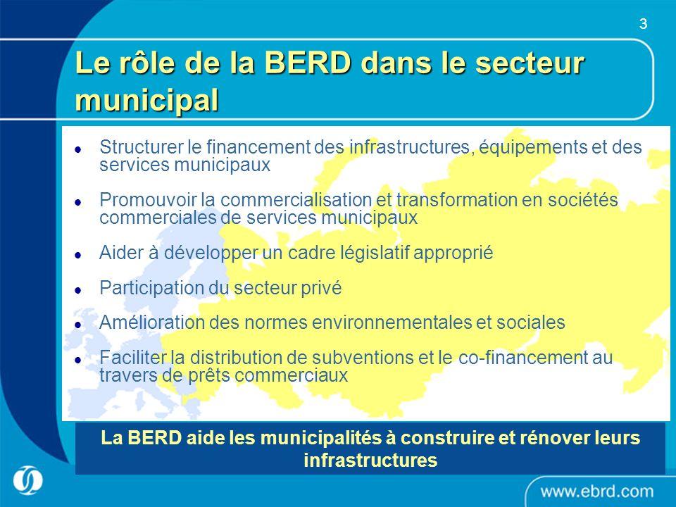Le rôle de la BERD dans le secteur municipal