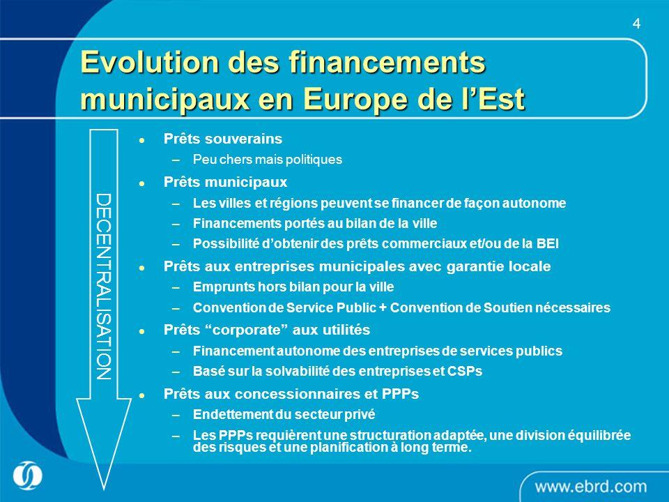 Evolution des financements municipaux en Europe de l'Est